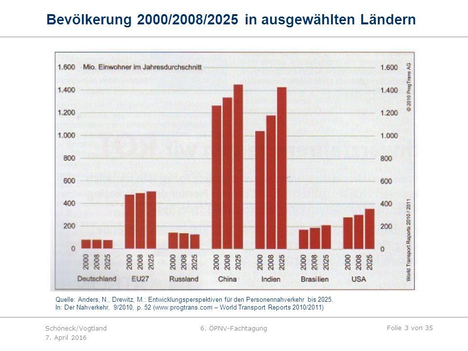 Bevölkerung 2000/2008/2025 in ausgewählten Ländern Quelle: Anders, N., Drewitz, M.: Entwicklungsperspektiven für den Personennahverkehr bis 2025.