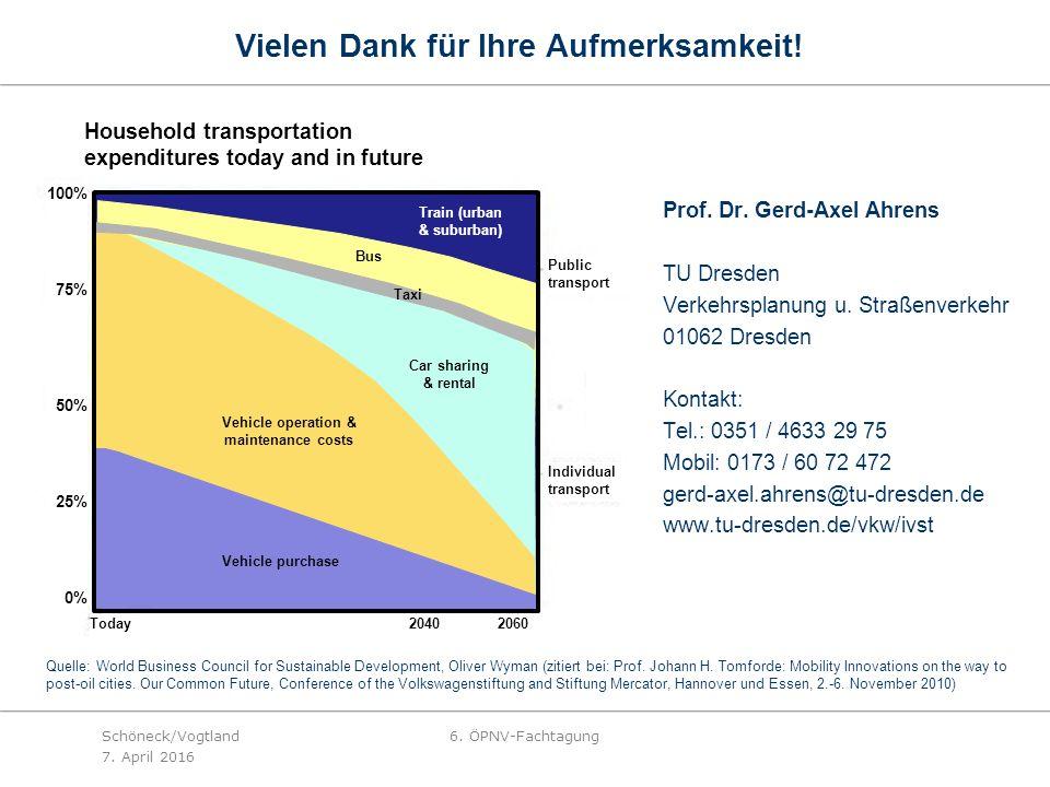 Vielen Dank für Ihre Aufmerksamkeit. Prof. Dr. Gerd-Axel Ahrens TU Dresden Verkehrsplanung u.