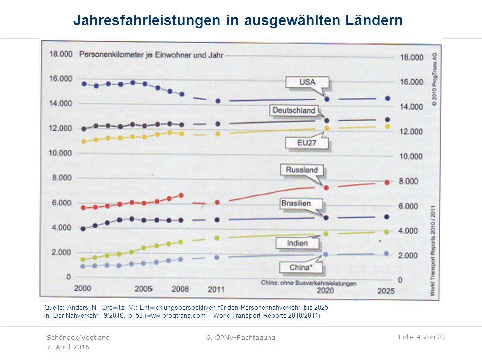 Jahresfahrleistungen in ausgewählten Ländern Quelle: Anders, N., Drewitz, M.: Entwicklungsperspektiven für den Personennahverkehr bis 2025.