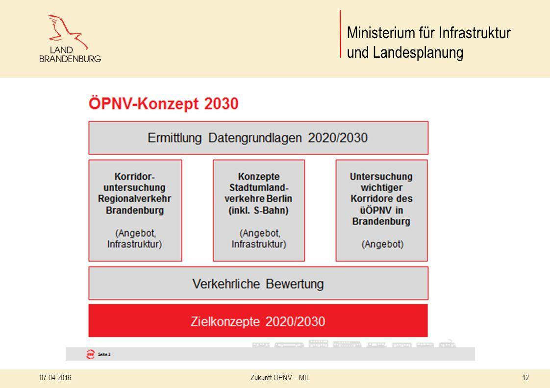 1207.04.2016Zukunft ÖPNV – MIL Ministerium für Infrastruktur und Landesplanung