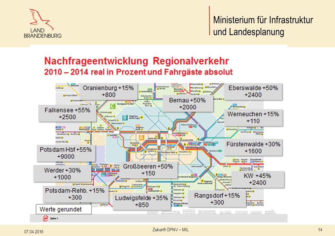 14Zukunft ÖPNV – MIL Ministerium für Infrastruktur und Landesplanung 07.04.2016