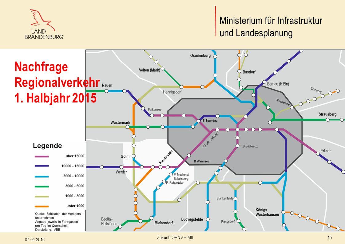 15Zukunft ÖPNV – MIL Ministerium für Infrastruktur und Landesplanung 07.04.2016 Nachfrage Regionalverkehr 1.