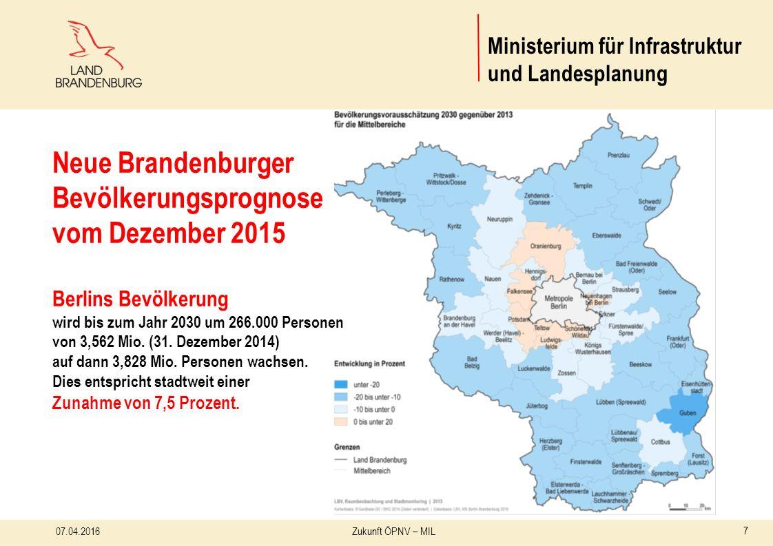 07.04.2016Zukunft ÖPNV – MIL Ministerium für Infrastruktur und Landesplanung Neue Brandenburger Bevölkerungsprognose vom Dezember 2015 Berlins Bevölkerung wird bis zum Jahr 2030 um 266.000 Personen von 3,562 Mio.