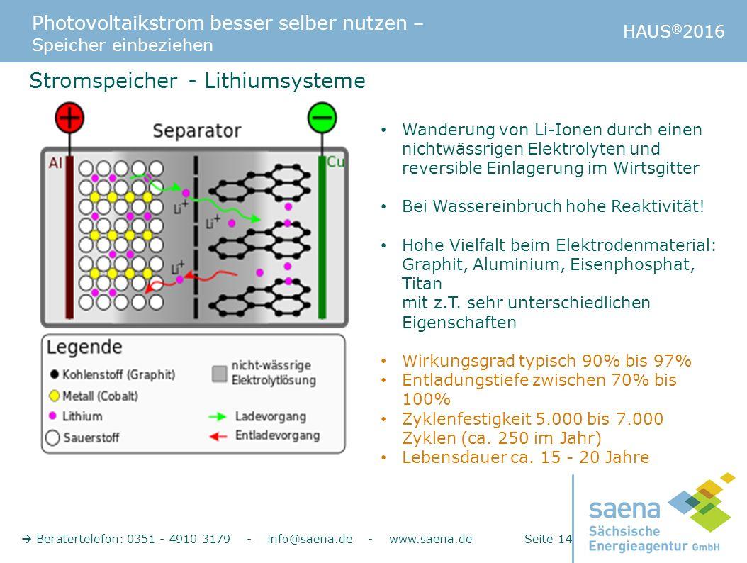 Photovoltaikstrom besser selber nutzen – Speicher einbeziehen HAUS ® 2016  Beratertelefon: 0351 - 4910 3179 - info@saena.de - www.saena.de Seite 14 S