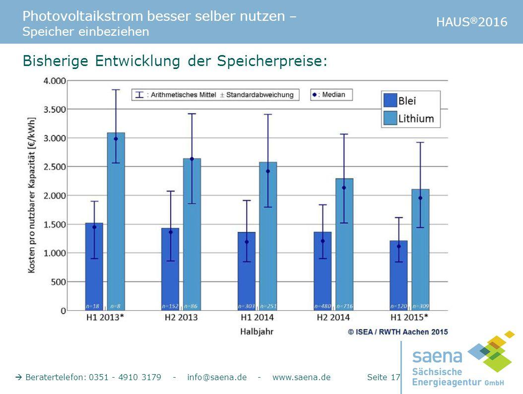 Photovoltaikstrom besser selber nutzen – Speicher einbeziehen HAUS ® 2016  Beratertelefon: 0351 - 4910 3179 - info@saena.de - www.saena.de Seite 17 B