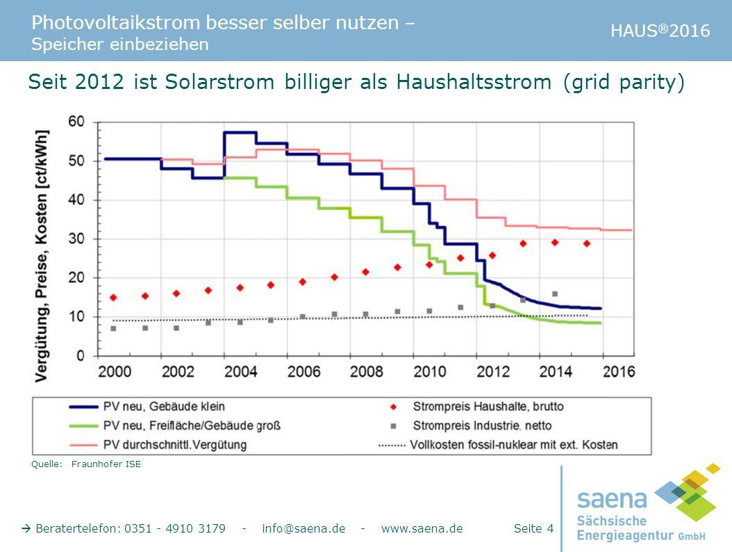 Photovoltaikstrom besser selber nutzen – Speicher einbeziehen HAUS ® 2016  Beratertelefon: 0351 - 4910 3179 - info@saena.de - www.saena.de Seite 35 Heizungs (l.)- und Warmwasserpufferspeicher (r.) mit 3 elektr.