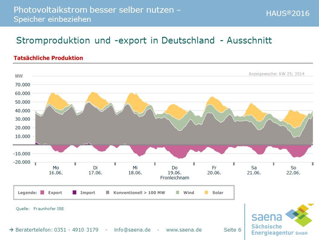 Photovoltaikstrom besser selber nutzen – Speicher einbeziehen HAUS ® 2016  Beratertelefon: 0351 - 4910 3179 - info@saena.de - www.saena.de Seite 7 Stromproduktion und -export in Deutschland - Ausschnitt Quelle: Fraunhofer ISE