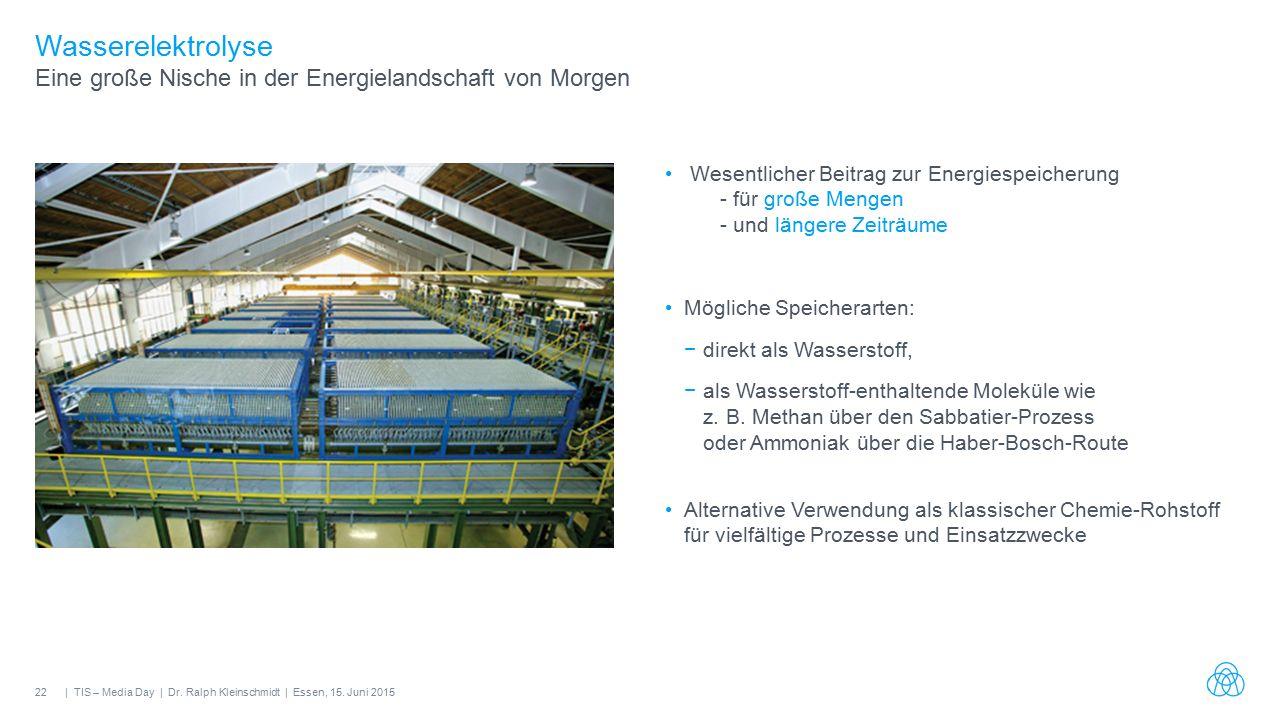 22| TIS – Media Day | Dr. Ralph Kleinschmidt | Essen, 15.