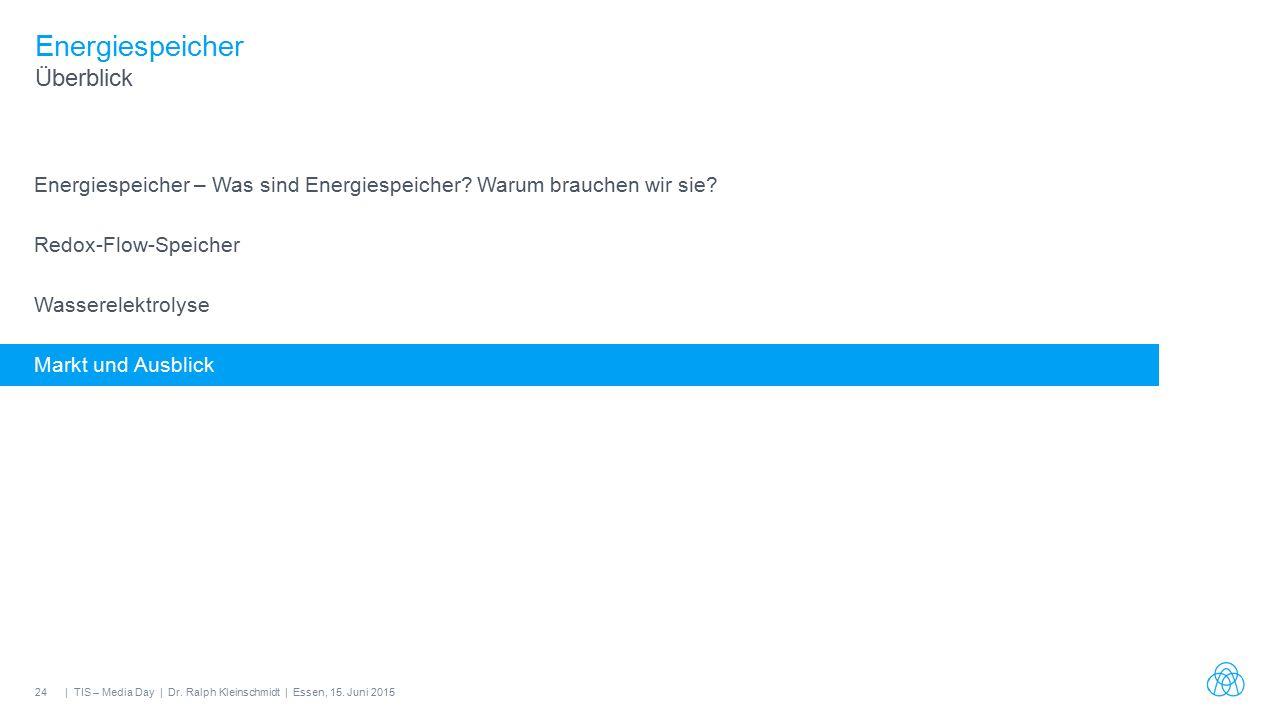 24| TIS – Media Day | Dr. Ralph Kleinschmidt | Essen, 15.