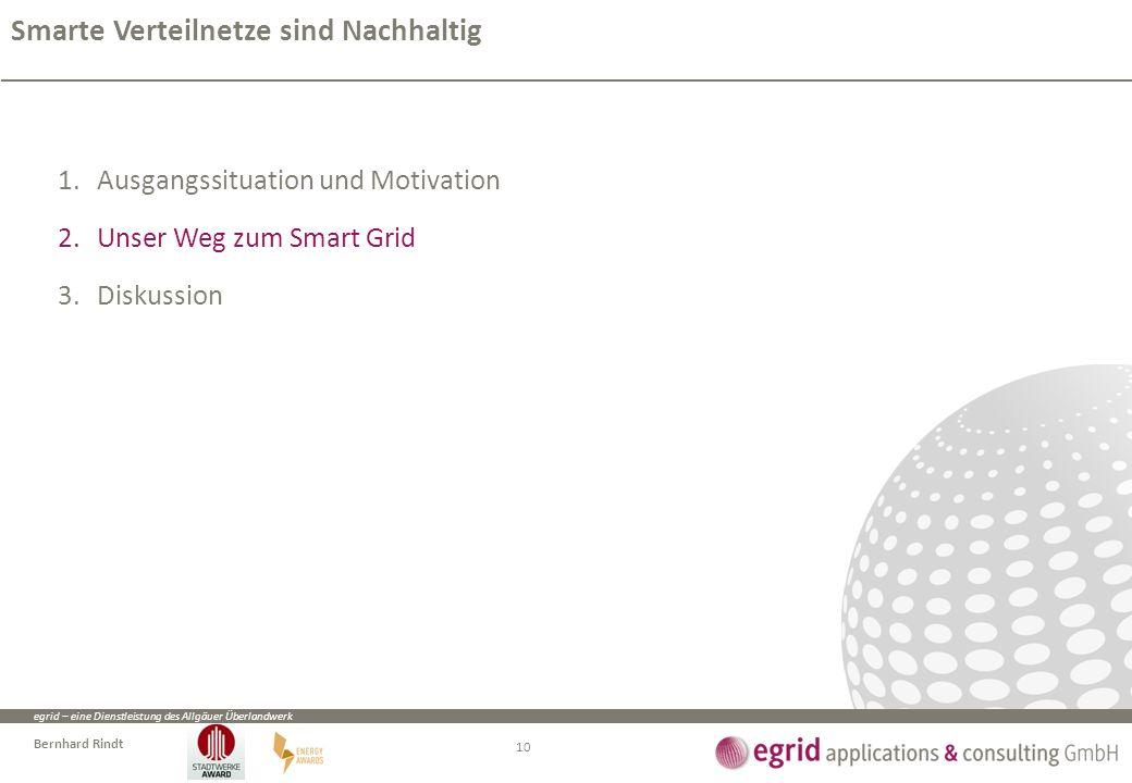 egrid – eine Dienstleistung des Allgäuer Überlandwerk Bernhard Rindt 1.Ausgangssituation und Motivation 2.Unser Weg zum Smart Grid 3.Diskussion Smarte Verteilnetze sind Nachhaltig 10