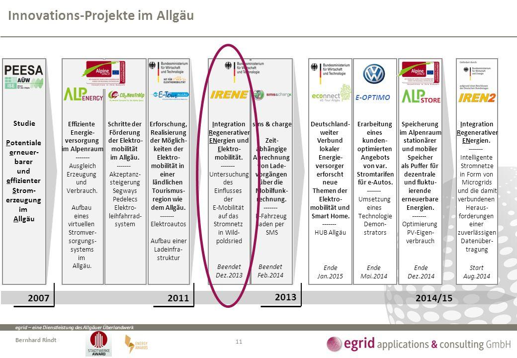 egrid – eine Dienstleistung des Allgäuer Überlandwerk Bernhard Rindt Innovations-Projekte im Allgäu 11 Erarbeitung eines kunden- optimierten Angebots