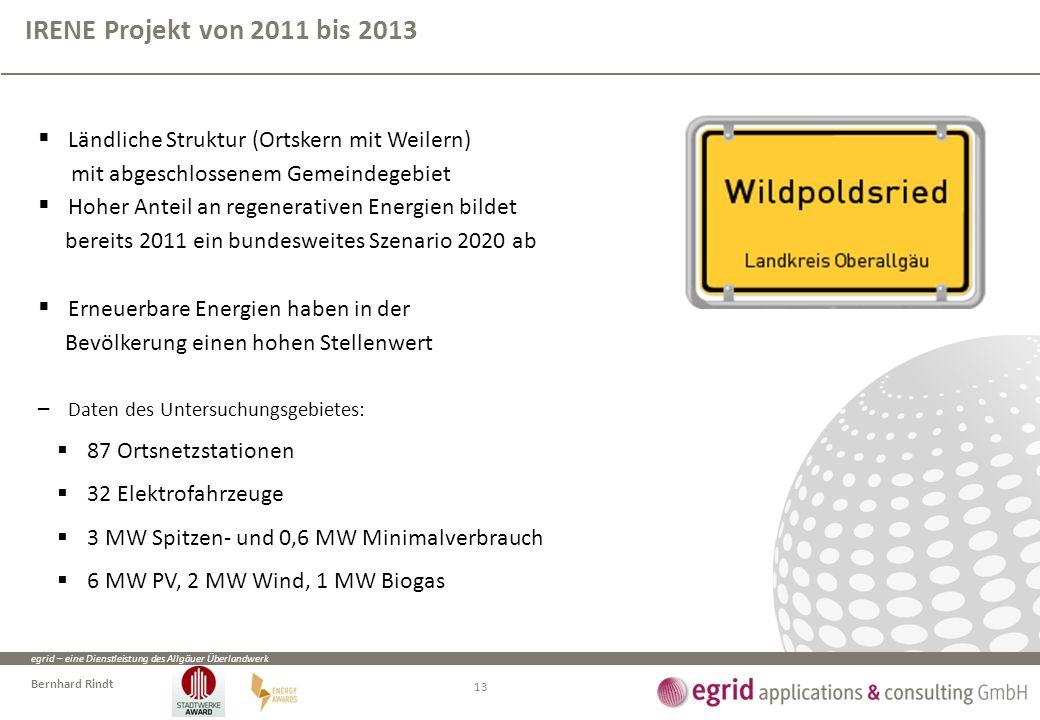 egrid – eine Dienstleistung des Allgäuer Überlandwerk Bernhard Rindt  Ländliche Struktur (Ortskern mit Weilern) mit abgeschlossenem Gemeindegebiet 
