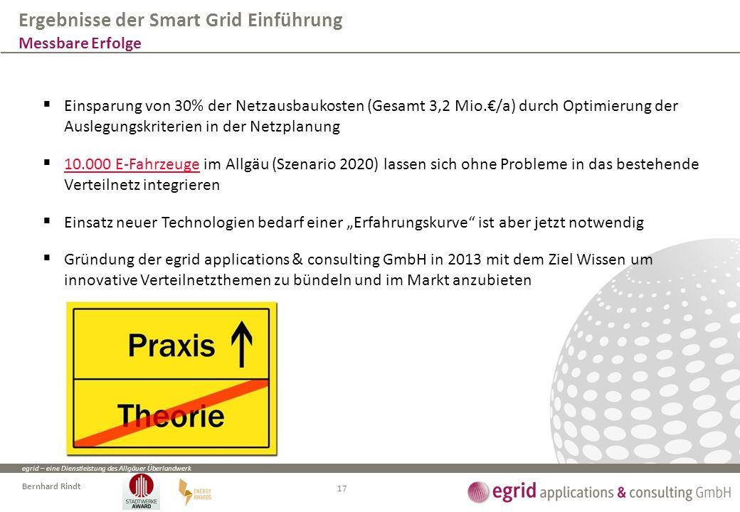 """egrid – eine Dienstleistung des Allgäuer Überlandwerk Bernhard Rindt  Einsparung von 30% der Netzausbaukosten (Gesamt 3,2 Mio.€/a) durch Optimierung der Auslegungskriterien in der Netzplanung  10.000 E-Fahrzeuge im Allgäu (Szenario 2020) lassen sich ohne Probleme in das bestehende Verteilnetz integrieren 10.000 E-Fahrzeuge  Einsatz neuer Technologien bedarf einer """"Erfahrungskurve ist aber jetzt notwendig  Gründung der egrid applications & consulting GmbH in 2013 mit dem Ziel Wissen um innovative Verteilnetzthemen zu bündeln und im Markt anzubieten Ergebnisse der Smart Grid Einführung Messbare Erfolge 17"""