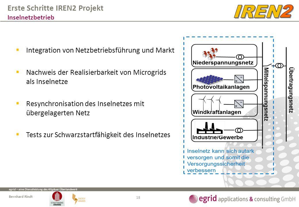 egrid – eine Dienstleistung des Allgäuer Überlandwerk Bernhard Rindt  Integration von Netzbetriebsführung und Markt  Nachweis der Realisierbarkeit v