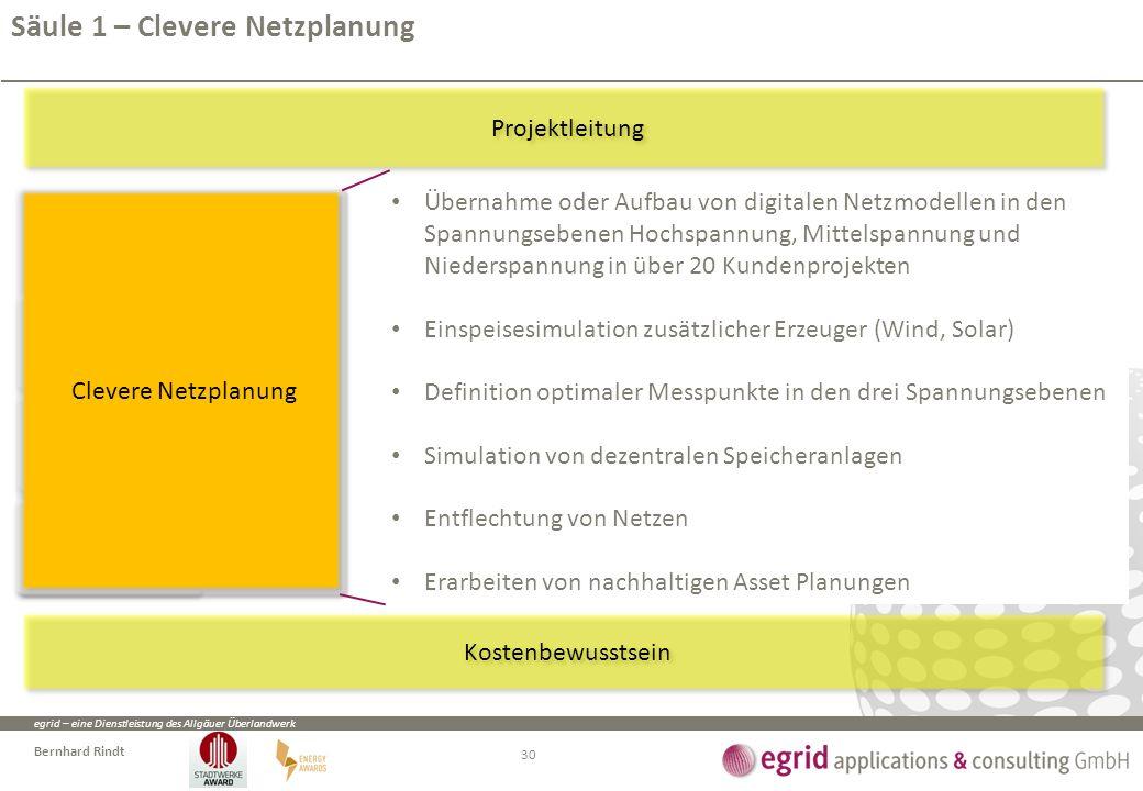 egrid – eine Dienstleistung des Allgäuer Überlandwerk Bernhard Rindt Säule 1 – Clevere Netzplanung 30 Übernahme oder Aufbau von digitalen Netzmodellen
