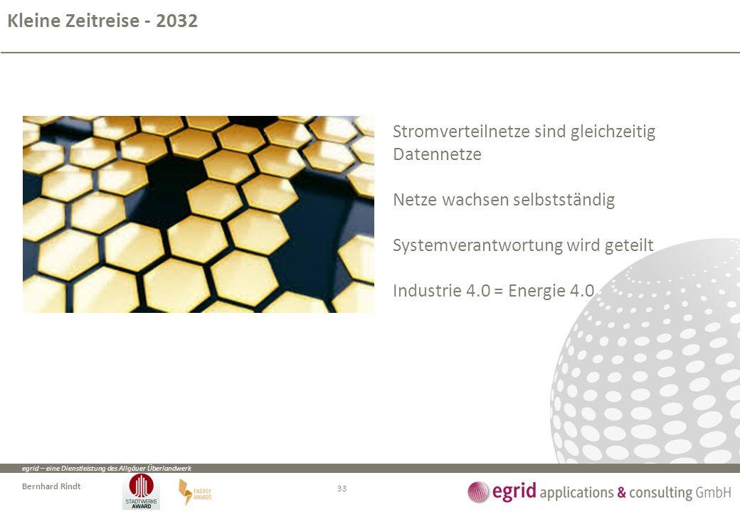 egrid – eine Dienstleistung des Allgäuer Überlandwerk Bernhard Rindt Kleine Zeitreise - 2032 Stromverteilnetze sind gleichzeitig Datennetze Netze wachsen selbstständig Systemverantwortung wird geteilt Industrie 4.0 = Energie 4.0 33