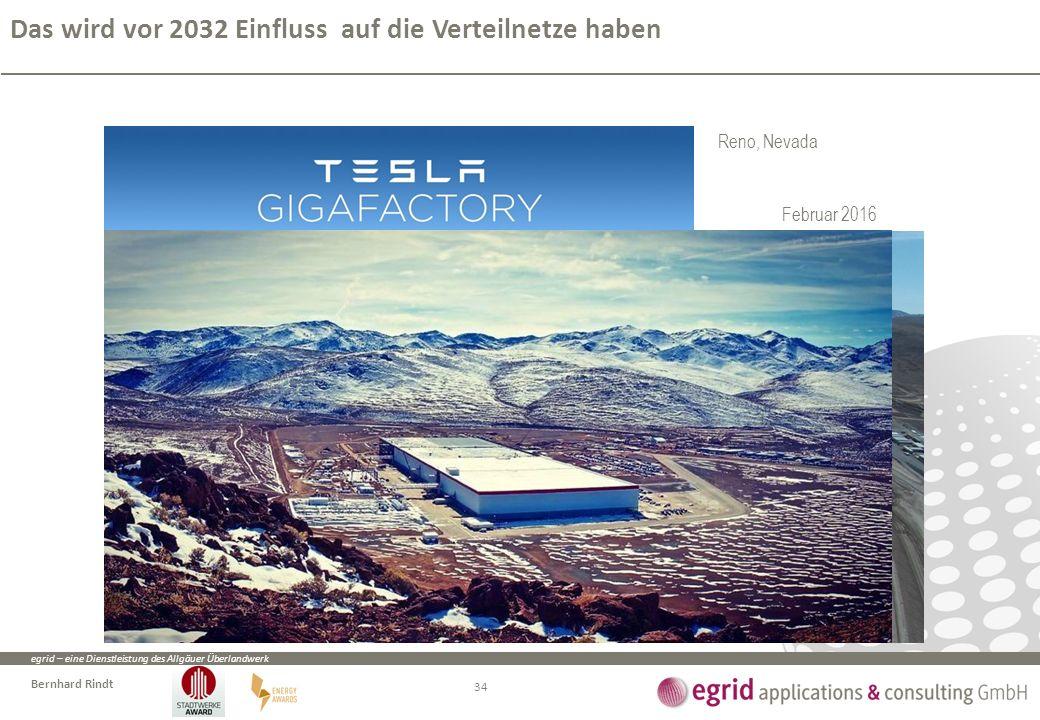 egrid – eine Dienstleistung des Allgäuer Überlandwerk Bernhard Rindt January 2015 Reno, Nevada Das wird vor 2032 Einfluss auf die Verteilnetze haben Juli 2015 34 Februar 2016