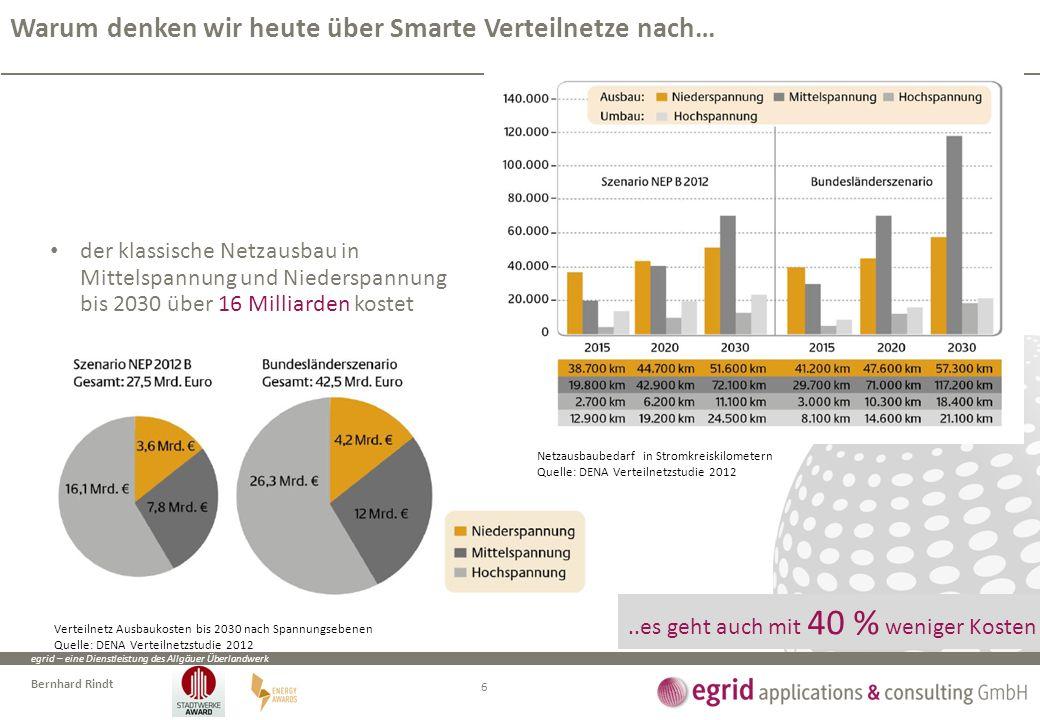 egrid – eine Dienstleistung des Allgäuer Überlandwerk Bernhard Rindt der Zubau Erneuerbarer Energien kontinuierlich fortgesetzt wird über 90% der Erne