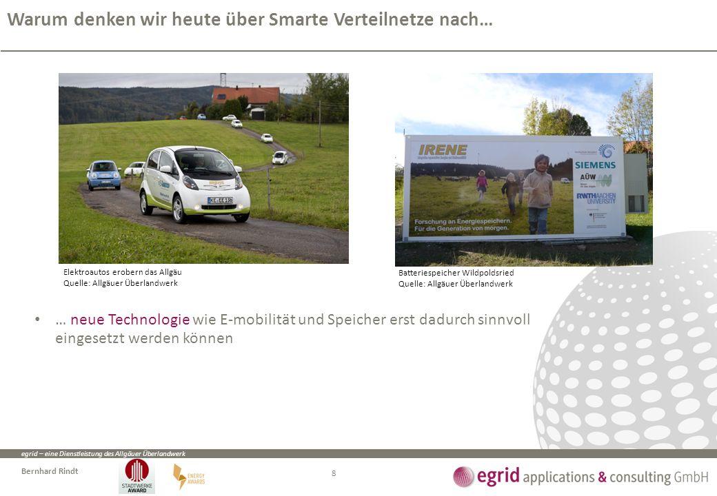 egrid – eine Dienstleistung des Allgäuer Überlandwerk Bernhard Rindt … der dezentrale Zubau Erneuerbarer Energien kontinuierlich fortgesetzt wird … üb