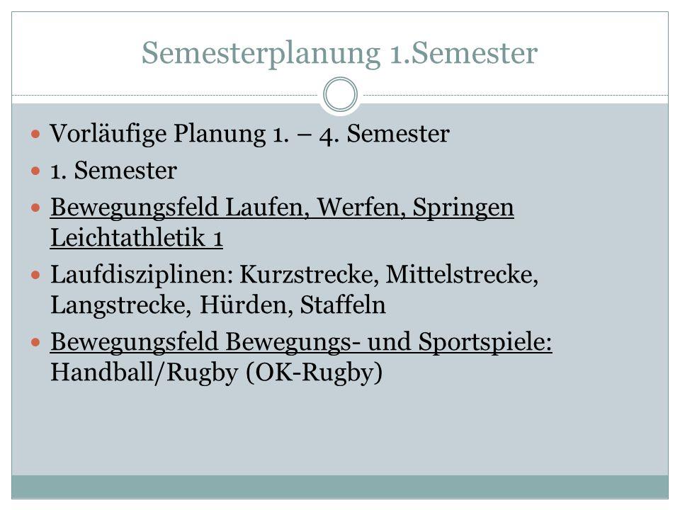 Semesterplanung 1.Semester Vorläufige Planung 1. – 4. Semester 1. Semester Bewegungsfeld Laufen, Werfen, Springen Leichtathletik 1 Laufdisziplinen: Ku