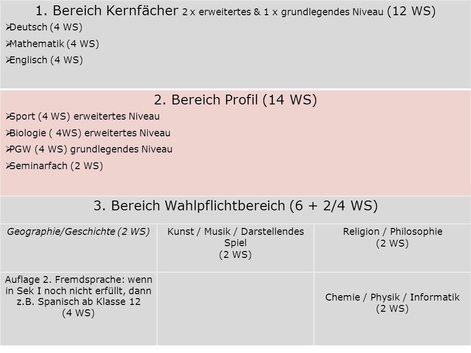 Belegauflagen (min. 34 WS) 1. Bereich Kernfächer 2 x erweitertes & 1 x grundlegendes Niveau (12 WS)  Deutsch (4 WS)  Mathematik (4 WS)  Englisch (4