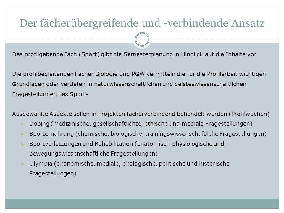 Der fächerübergreifende und -verbindende Ansatz Das profilgebende Fach (Sport) gibt die Semesterplanung in Hinblick auf die Inhalte vor Die profilbegl