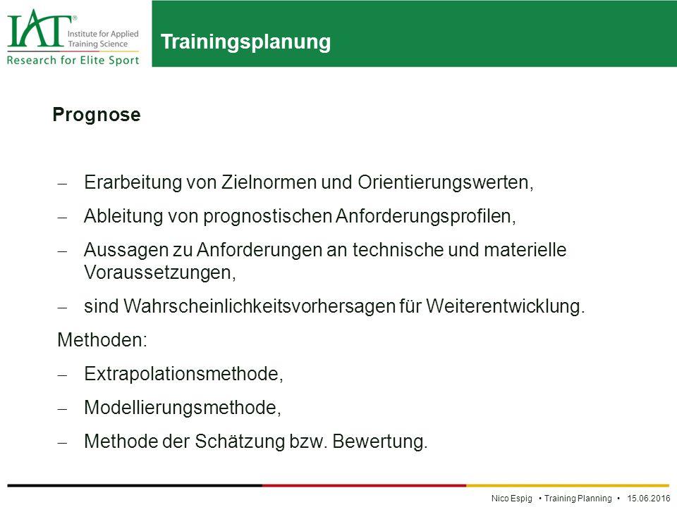 Trainingsplanung Nico Espig Training Planning 15.06.2016 Prognose  Erarbeitung von Zielnormen und Orientierungswerten,  Ableitung von prognostischen Anforderungsprofilen,  Aussagen zu Anforderungen an technische und materielle Voraussetzungen,  sind Wahrscheinlichkeitsvorhersagen für Weiterentwicklung.