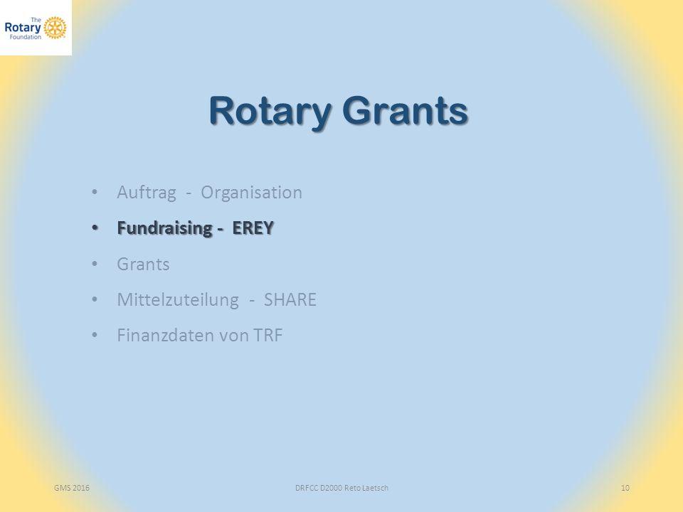 GMS 2016DRFCC D2000 Reto Laetsch10 Rotary Grants Auftrag - Organisation Fundraising - EREY Fundraising - EREY Grants Mittelzuteilung - SHARE Finanzdaten von TRF