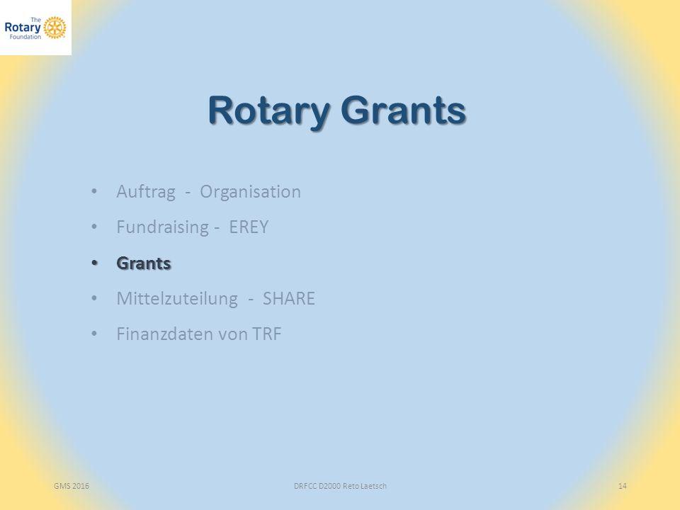 GMS 2016DRFCC D2000 Reto Laetsch14 Rotary Grants Auftrag - Organisation Fundraising - EREY Grants Grants Mittelzuteilung - SHARE Finanzdaten von TRF