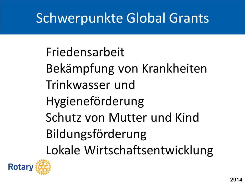 2014 Friedensarbeit Bekämpfung von Krankheiten Trinkwasser und Hygieneförderung Schutz von Mutter und Kind Bildungsförderung Lokale Wirtschaftsentwicklung Schwerpunkte Global Grants