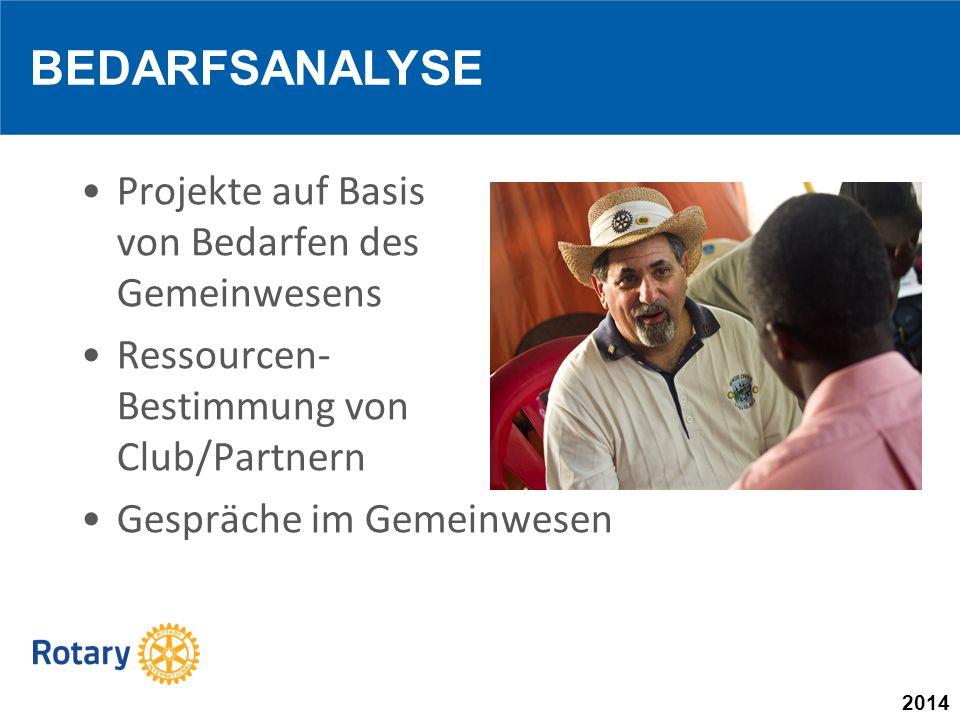 2014 Projekte auf Basis von Bedarfen des Gemeinwesens Ressourcen- Bestimmung von Club/Partnern Gespräche im Gemeinwesen BEDARFSANALYSE