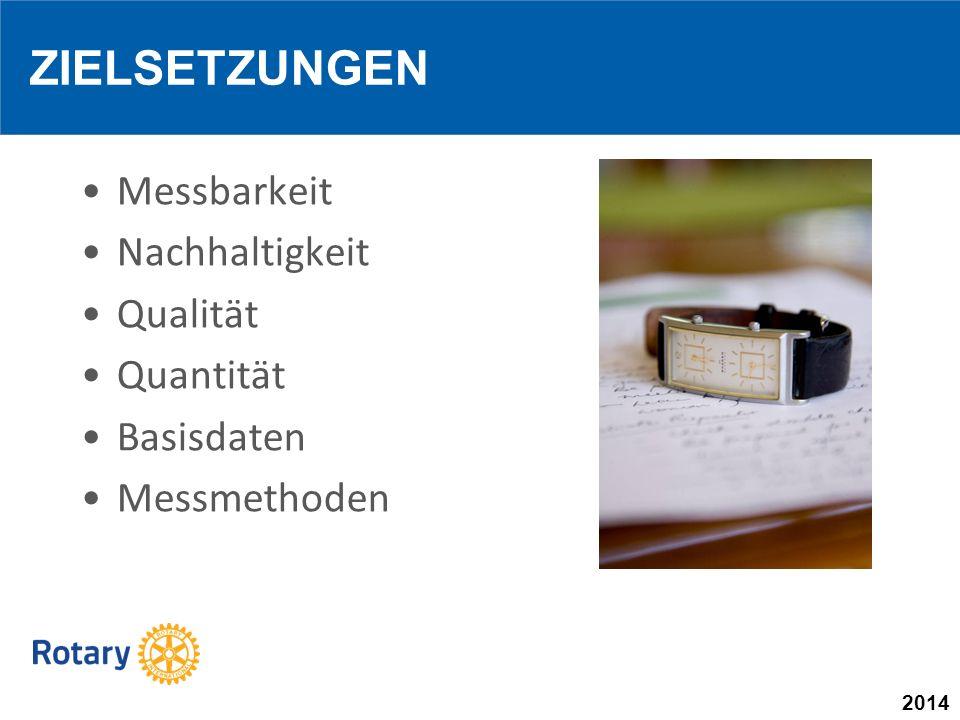 2014 Messbarkeit Nachhaltigkeit Qualität Quantität Basisdaten Messmethoden ZIELSETZUNGEN