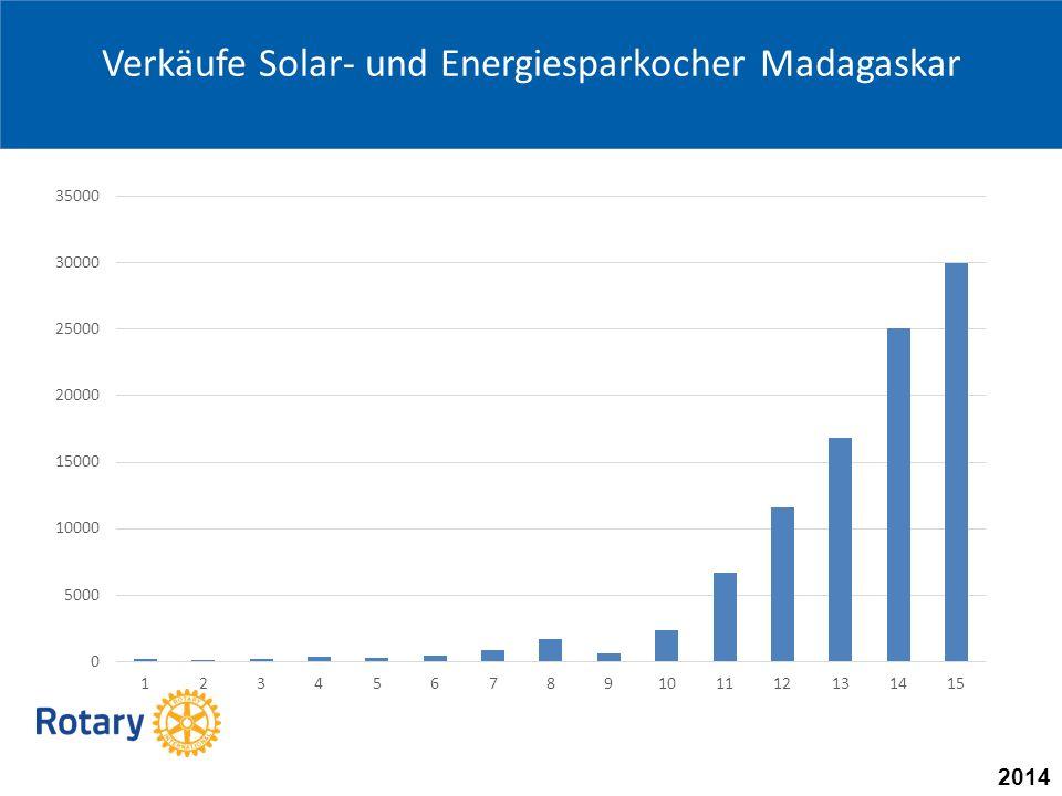 Verkäufe Solar- und Energiesparkocher Madagaskar