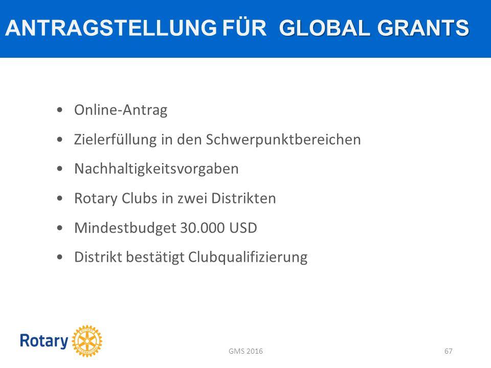 Online-Antrag Zielerfüllung in den Schwerpunktbereichen Nachhaltigkeitsvorgaben Rotary Clubs in zwei Distrikten Mindestbudget 30.000 USD Distrikt bestätigt Clubqualifizierung ANTRAGSTELLUNG FÜR GLOBAL GRANTS GLOBAL GRANTS ANTRAGSTELLUNG FÜR GLOBAL GRANTS GMS 201667