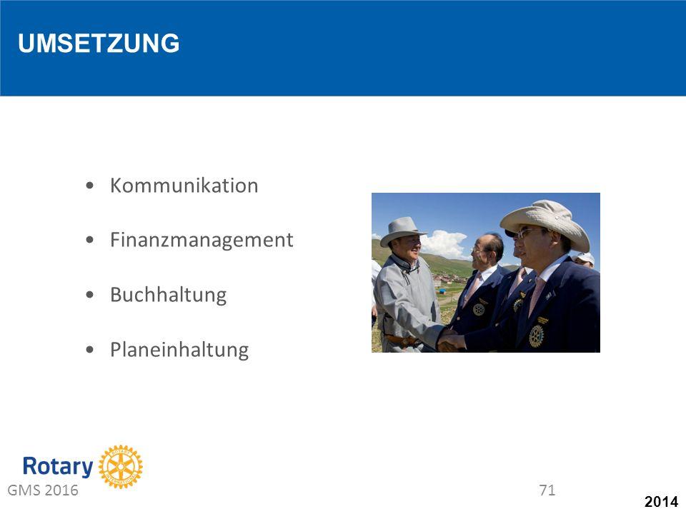 2014 Kommunikation Finanzmanagement Buchhaltung Planeinhaltung UMSETZUNG GMS 201671