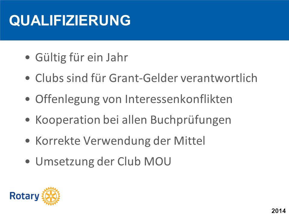 2014 Gültig für ein Jahr Clubs sind für Grant-Gelder verantwortlich Offenlegung von Interessenkonflikten Kooperation bei allen Buchprüfungen Korrekte Verwendung der Mittel Umsetzung der Club MOU QUALIFIZIERUNG