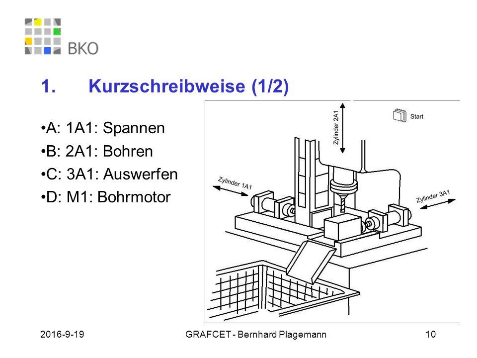 19.09.2016GRAFCET - Bernhard Plagemann 10 1.Kurzschreibweise (1/2) A: 1A1: Spannen B: 2A1: Bohren C: 3A1: Auswerfen D: M1: Bohrmotor