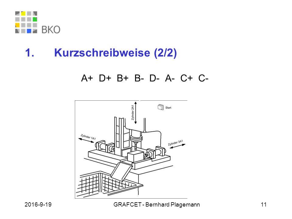 19.09.2016GRAFCET - Bernhard Plagemann 11 1.Kurzschreibweise (2/2) A+ D+ B+ B- D- A- C+ C-