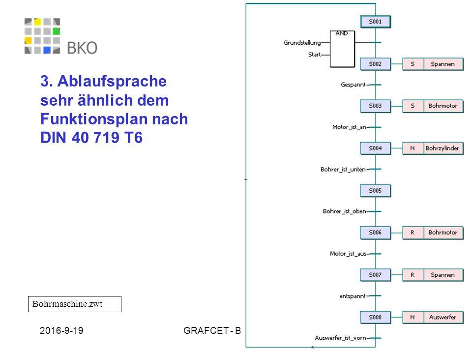 19.09.2016GRAFCET - Bernhard Plagemann 13 3. Ablaufsprache sehr ähnlich dem Funktionsplan nach DIN 40 719 T6 Bohrmaschine.zwt
