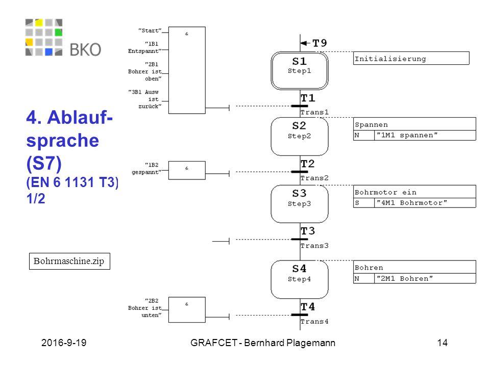 19.09.2016GRAFCET - Bernhard Plagemann 14 4. Ablauf- sprache (S7) (EN 6 1131 T3) 1/2 Bohrmaschine.zip