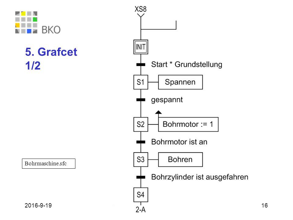 19.09.2016GRAFCET - Bernhard Plagemann 16 5. Grafcet 1/2 Bohrmaschine.sfc