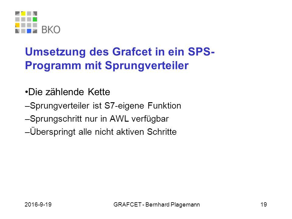 19.09.2016GRAFCET - Bernhard Plagemann 19 Umsetzung des Grafcet in ein SPS- Programm mit Sprungverteiler Die zählende Kette – Sprungverteiler ist S7-e