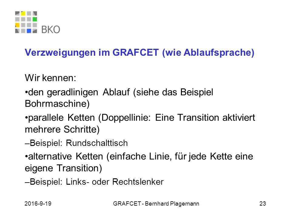 19.09.2016GRAFCET - Bernhard Plagemann 23 Verzweigungen im GRAFCET (wie Ablaufsprache) Wir kennen: den geradlinigen Ablauf (siehe das Beispiel Bohrmas