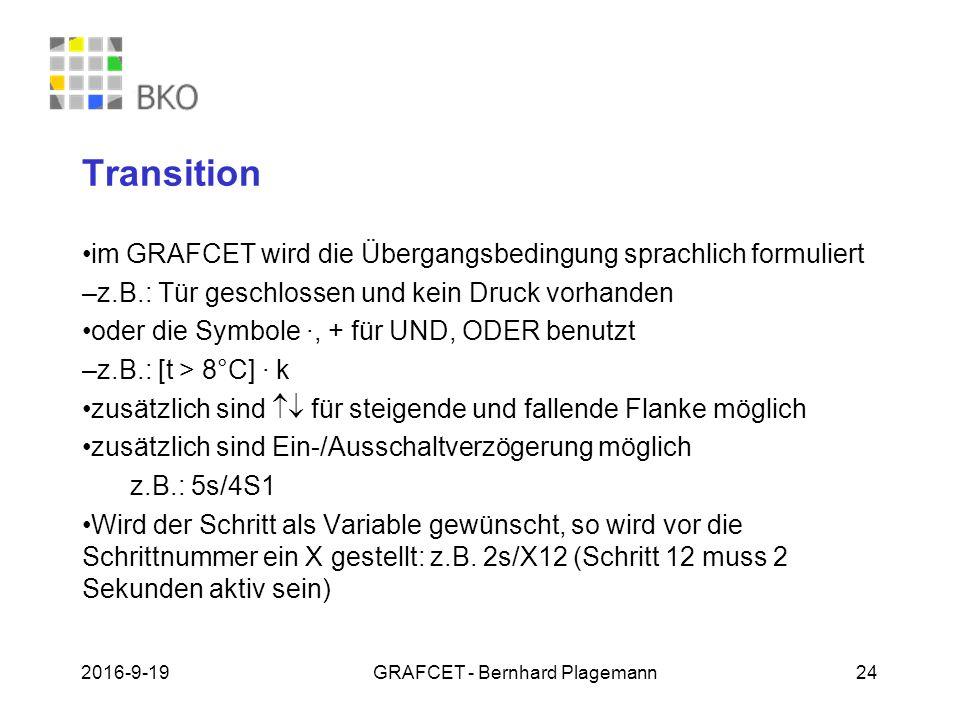 19.09.2016GRAFCET - Bernhard Plagemann 24 Transition im GRAFCET wird die Übergangsbedingung sprachlich formuliert – z.B.: Tür geschlossen und kein Druck vorhanden oder die Symbole ·, + für UND, ODER benutzt – z.B.: [t > 8°C] · k zusätzlich sind  für steigende und fallende Flanke möglich zusätzlich sind Ein-/Ausschaltverzögerung möglich z.B.: 5s/4S1 Wird der Schritt als Variable gewünscht, so wird vor die Schrittnummer ein X gestellt: z.B.