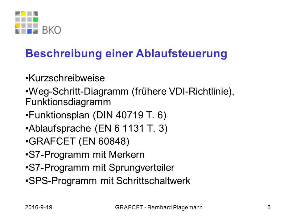 19.09.2016GRAFCET - Bernhard Plagemann 5 Beschreibung einer Ablaufsteuerung Kurzschreibweise Weg-Schritt-Diagramm (frühere VDI-Richtlinie), Funktionsdiagramm Funktionsplan (DIN 40719 T.
