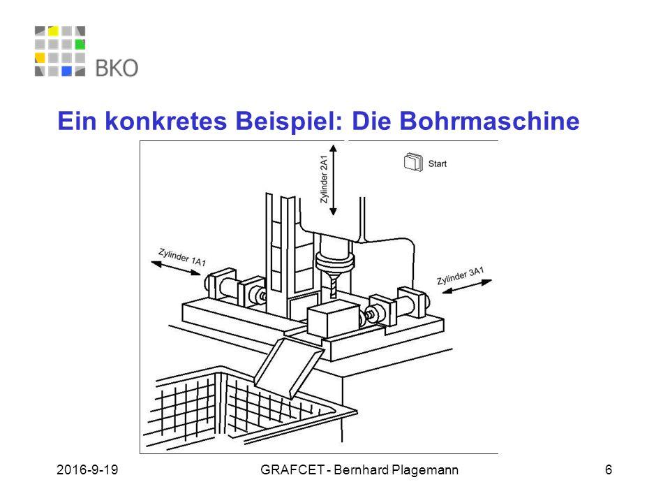 19.09.2016GRAFCET - Bernhard Plagemann 6 Ein konkretes Beispiel: Die Bohrmaschine