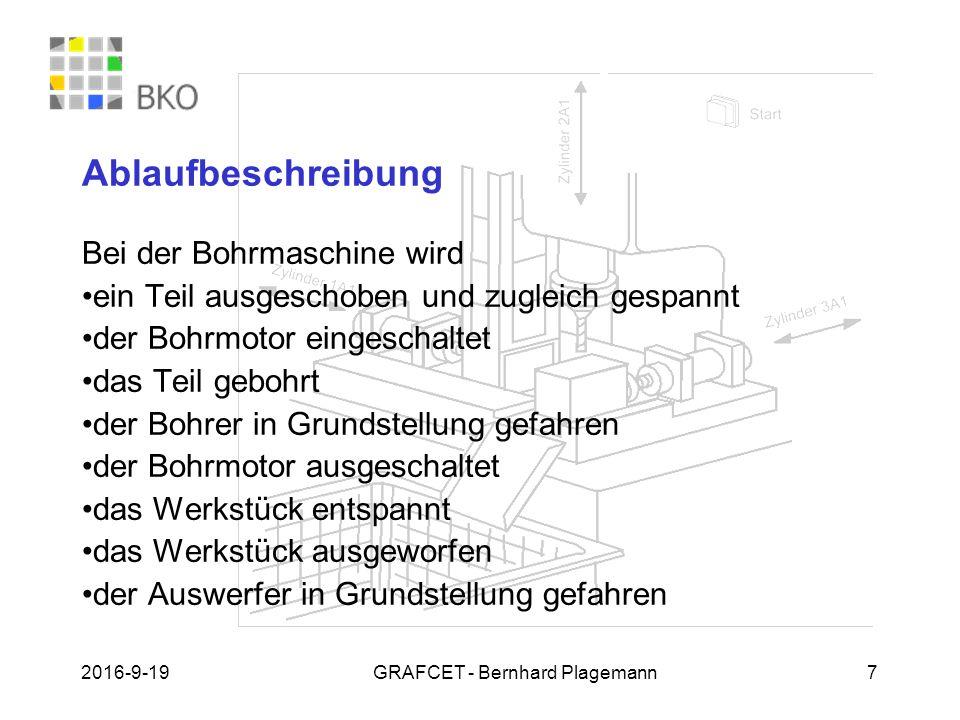 19.09.2016GRAFCET - Bernhard Plagemann 7 Ablaufbeschreibung Bei der Bohrmaschine wird ein Teil ausgeschoben und zugleich gespannt der Bohrmotor einges