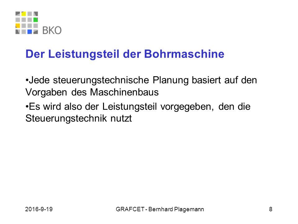 19.09.2016GRAFCET - Bernhard Plagemann 8 Der Leistungsteil der Bohrmaschine Jede steuerungstechnische Planung basiert auf den Vorgaben des Maschinenba