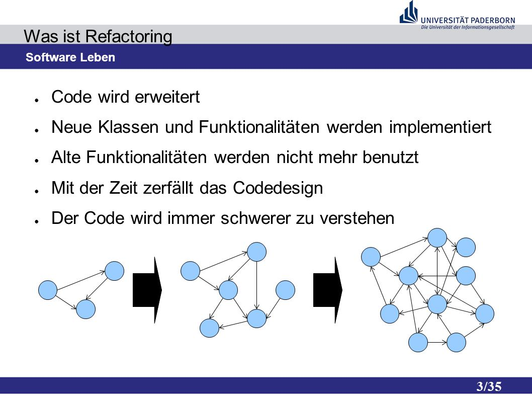 34/35 Übersicht I.Was ist Refactoring II.Moving Features Between Objects III.Dealing with Generalization IV.Big Refactorings V.Ende