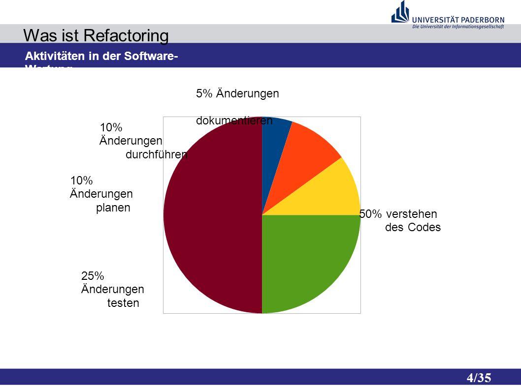 4/35 Was ist Refactoring Aktivitäten in der Software- Wartung 50% verstehen des Codes 25% Änderungen testen 10% Änderungen planen 10% Änderungen durchführen 5% Änderungen dokumentieren